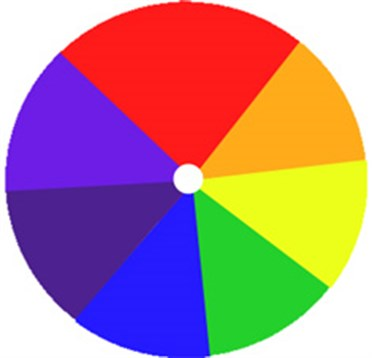 Newton Colour Wheel