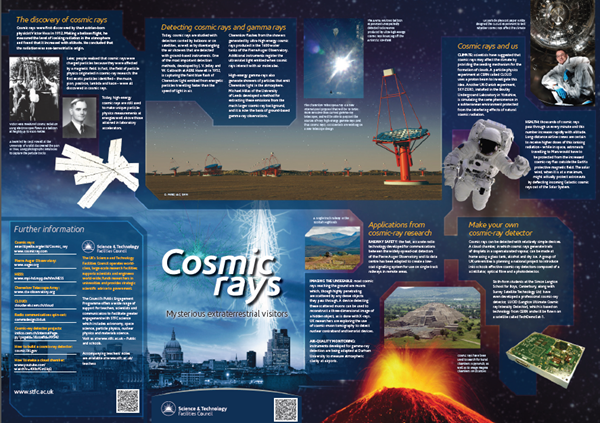 Cosmic rays poster from STFC