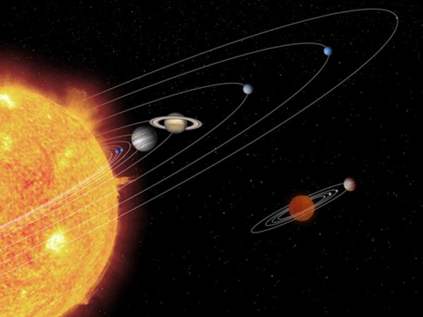 What Are The Solar System