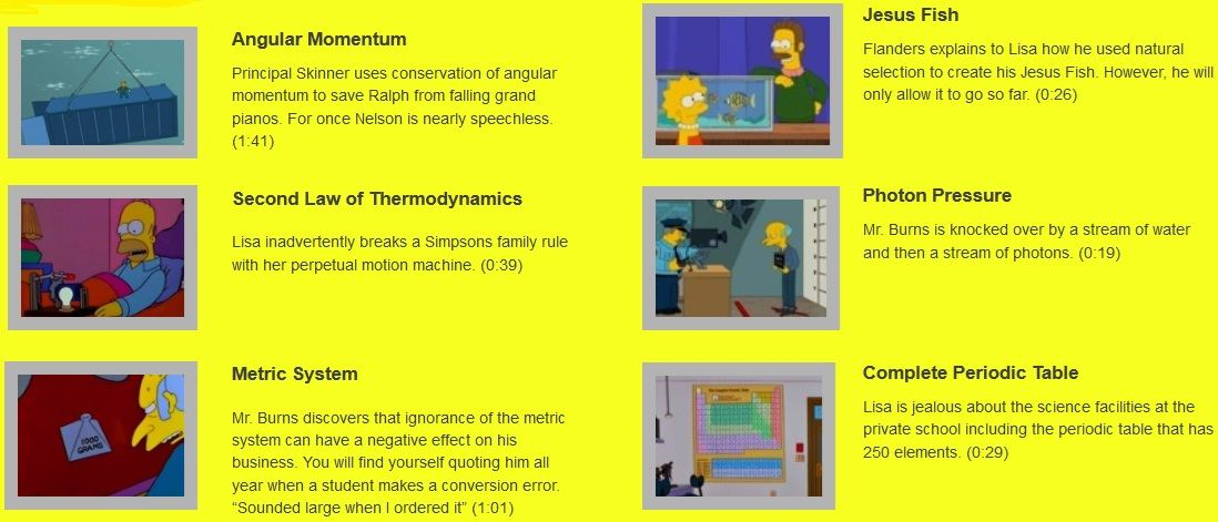 Science on The Simpsons